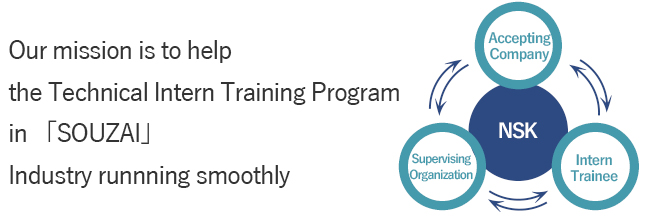 Our mission is to help the Technical Intern Training Program  in 「SOUZAI」 Industry runnning smoothly